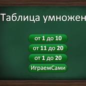 Игра Таблица Умножения 2